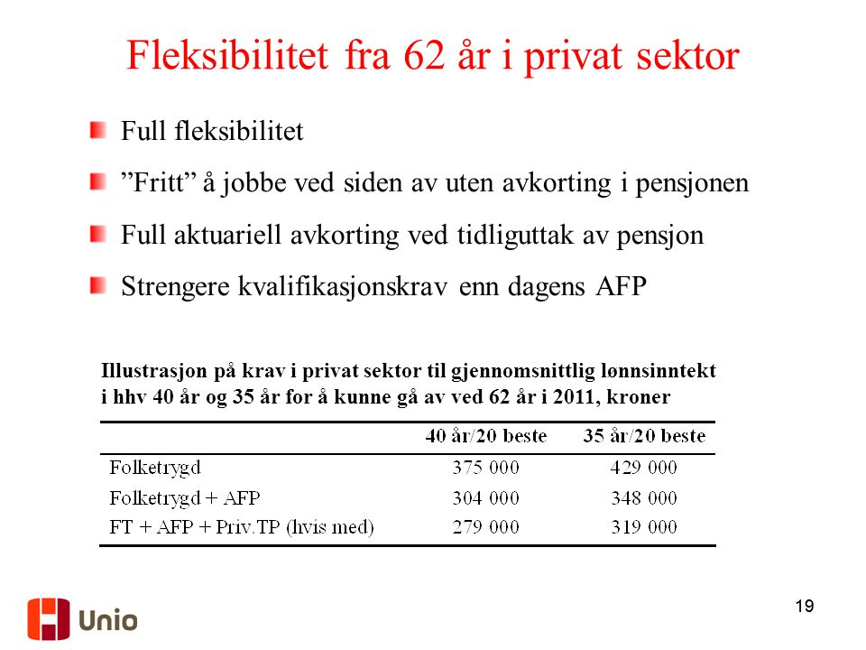 Fleksibilitet fra 62 år i privat sektor