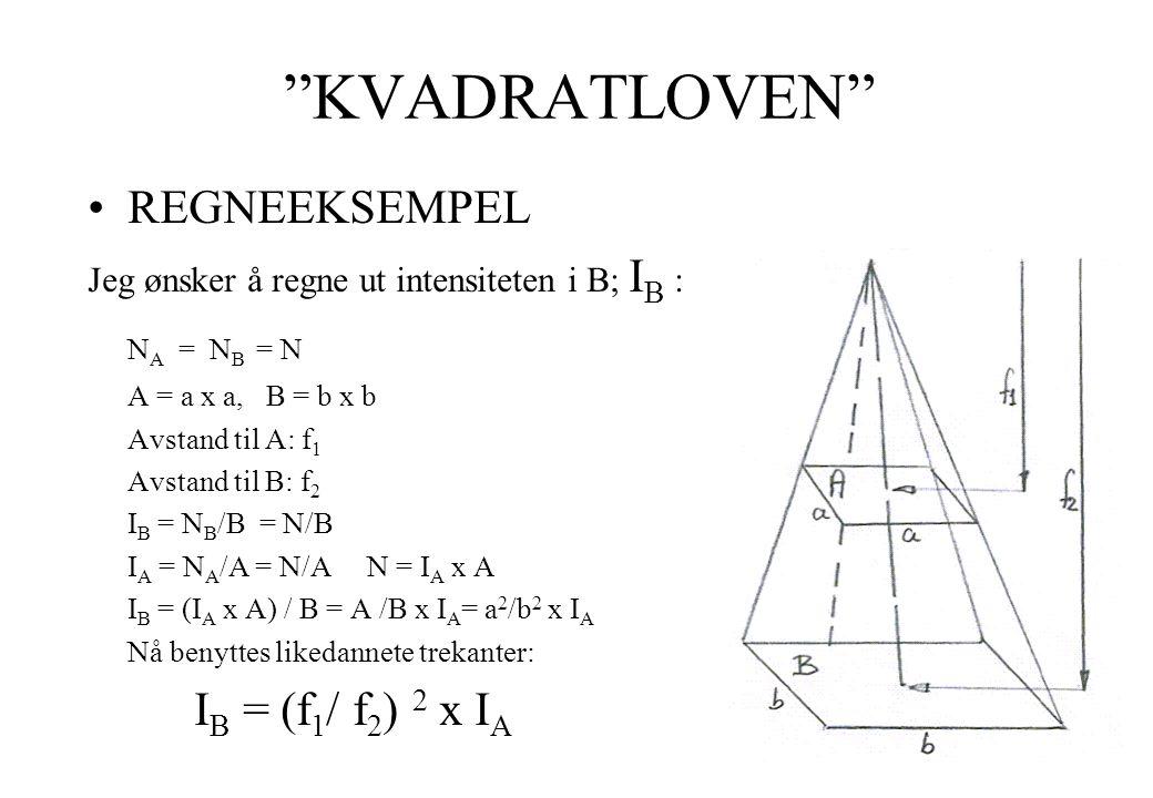 KVADRATLOVEN REGNEEKSEMPEL NA = NB = N IB = (f1/ f2) 2 x IA