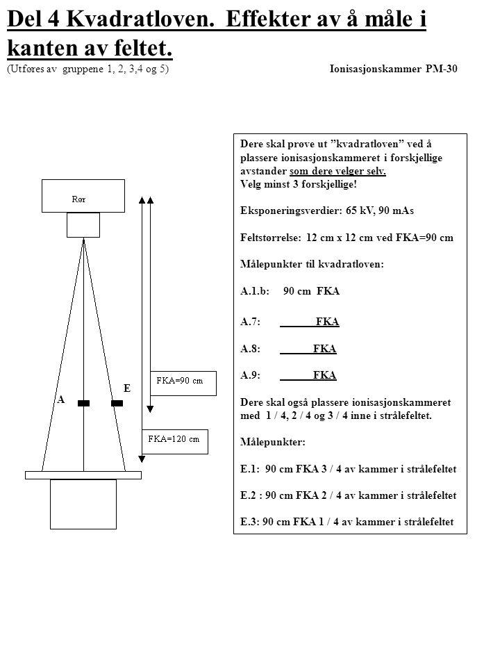 Del 4 Kvadratloven. Effekter av å måle i kanten av feltet.