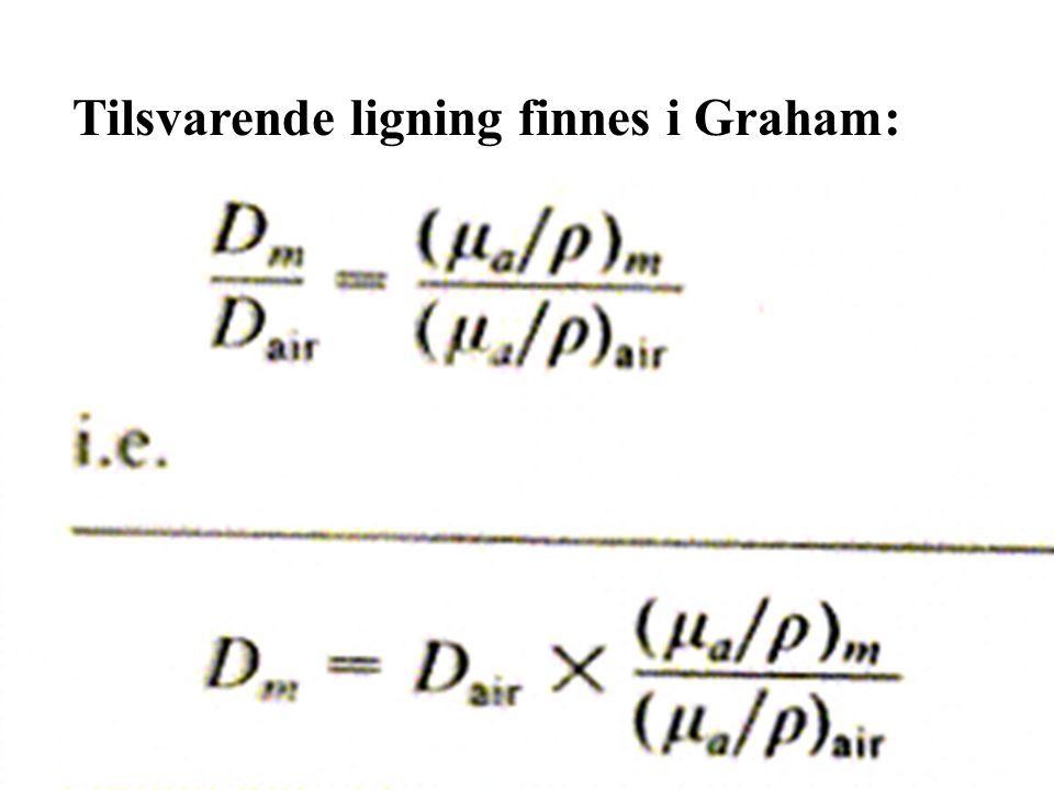 Tilsvarende ligning finnes i Graham: