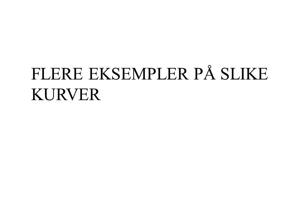 FLERE EKSEMPLER PÅ SLIKE