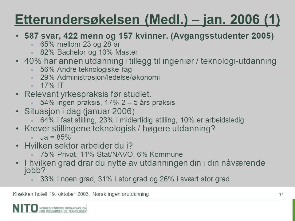 Etterundersøkelsen (Medl.) – jan. 2006 (1)