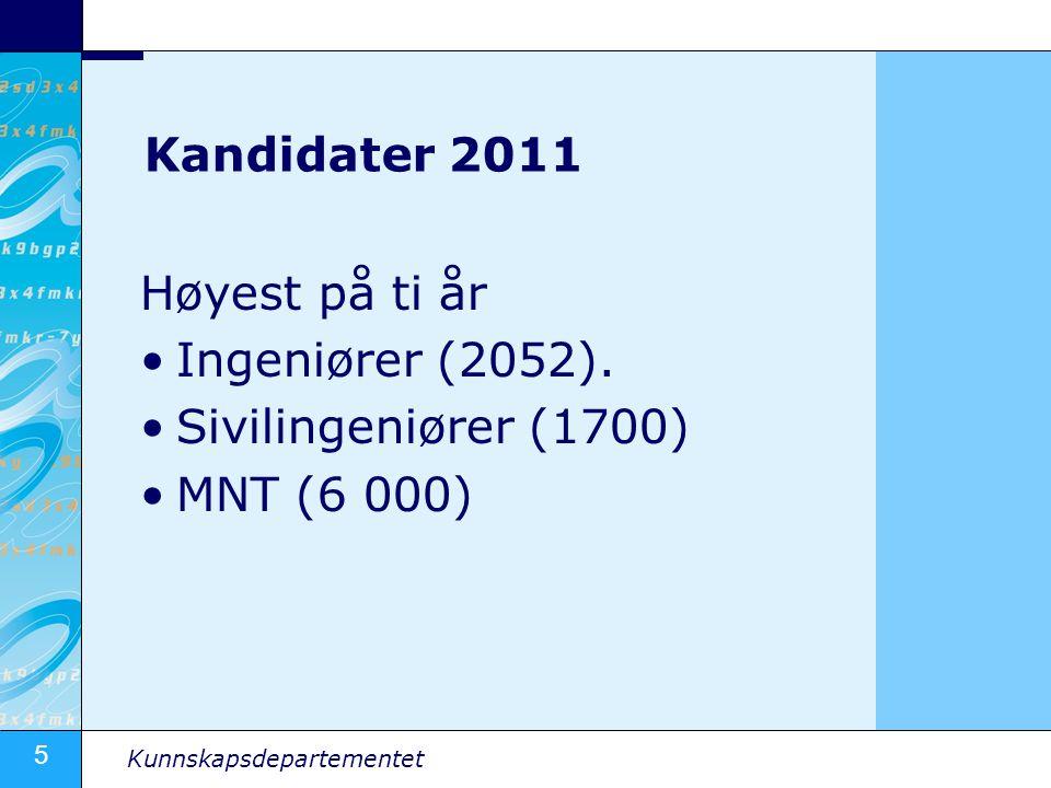 Kandidater 2011 Høyest på ti år Ingeniører (2052).