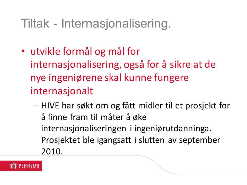 Tiltak - Internasjonalisering.