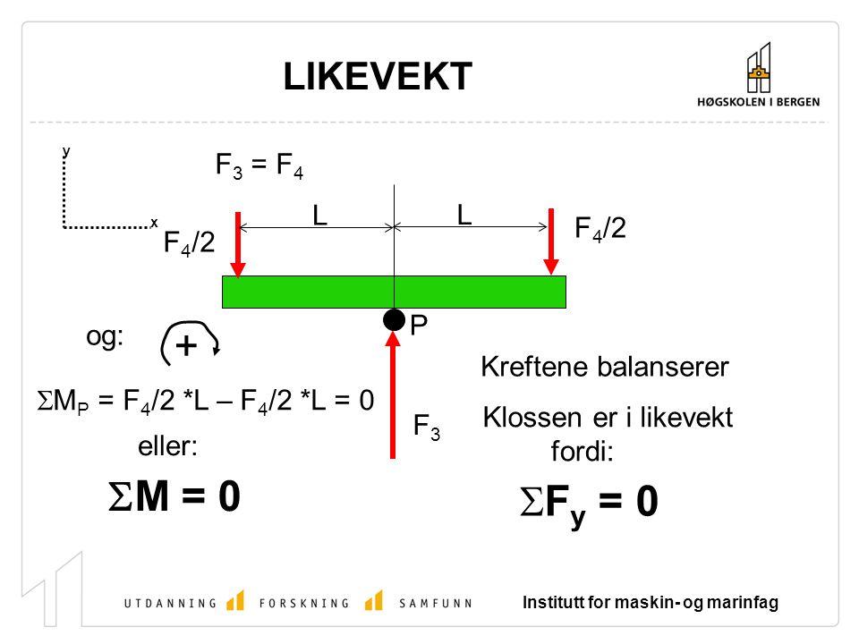 + SM = 0 Fy = 0 LIKEVEKT F3 = F4 L L F4/2 F4/2 P og: