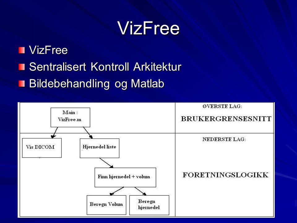 VizFree VizFree Sentralisert Kontroll Arkitektur
