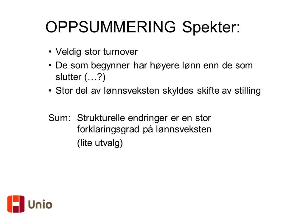 OPPSUMMERING Spekter: