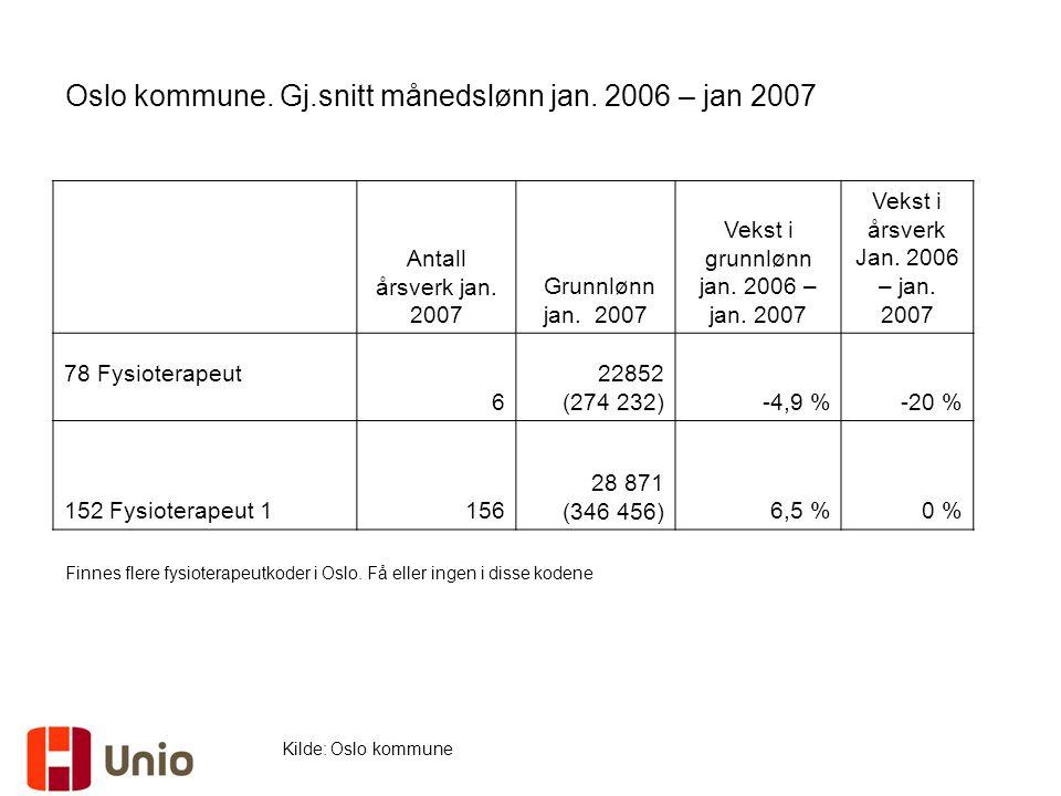 Oslo kommune. Gj.snitt månedslønn jan. 2006 – jan 2007