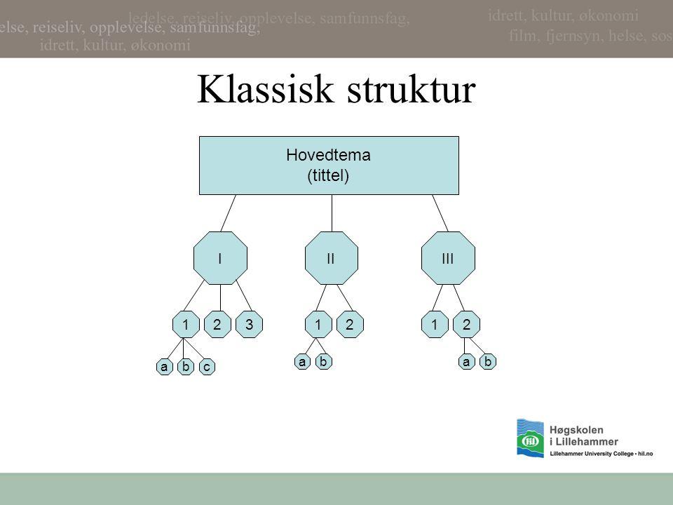 Klassisk struktur Hovedtema (tittel) I II III 1 2 3 1 2 1 2 a b a b a
