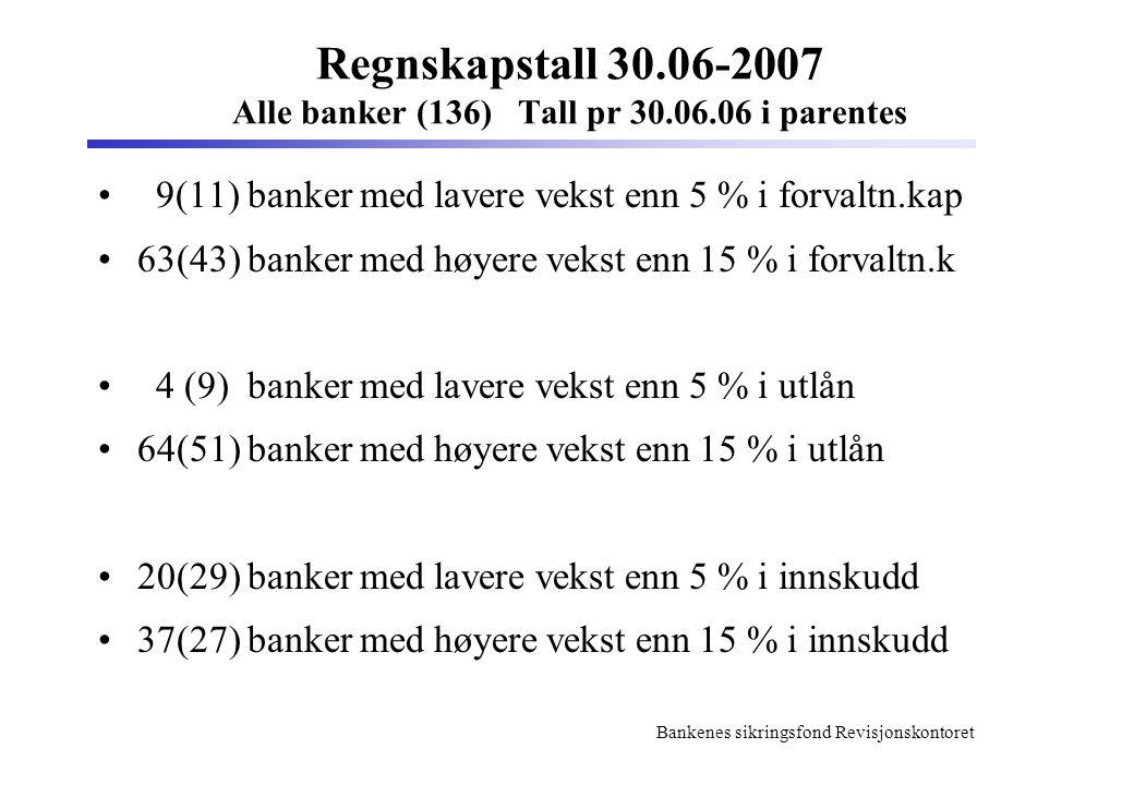 Regnskapstall 30.06-2007 Alle banker (136) Tall pr 30.06.06 i parentes