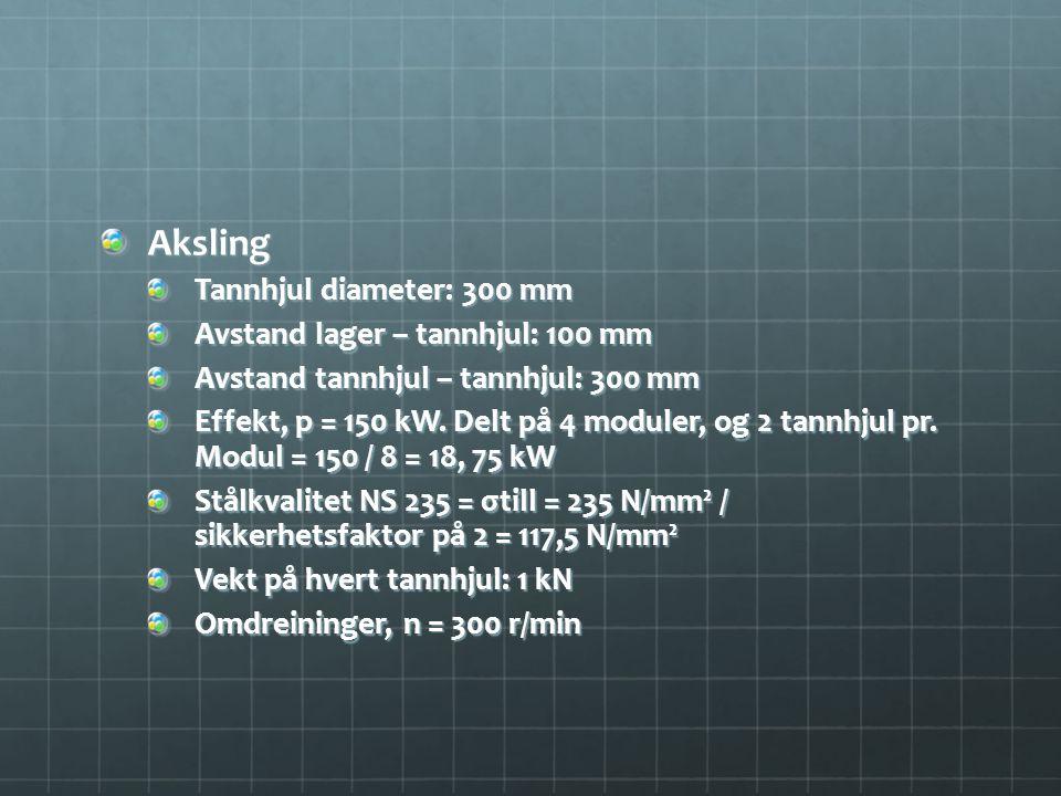 Aksling Tannhjul diameter: 300 mm Avstand lager – tannhjul: 100 mm