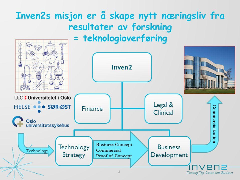 Inven2s misjon er å skape nytt næringsliv fra resultater av forskning = teknologioverføring