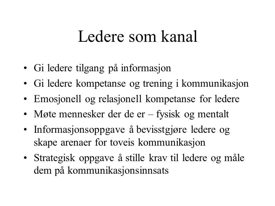 Ledere som kanal Gi ledere tilgang på informasjon