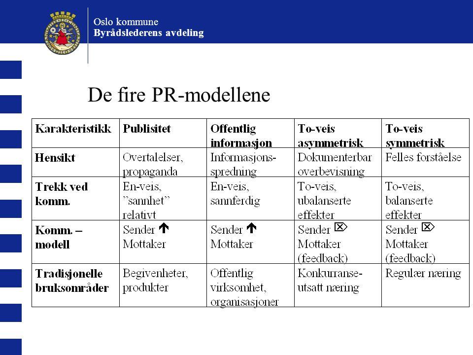 Oslo kommune Byrådslederens avdeling De fire PR-modellene