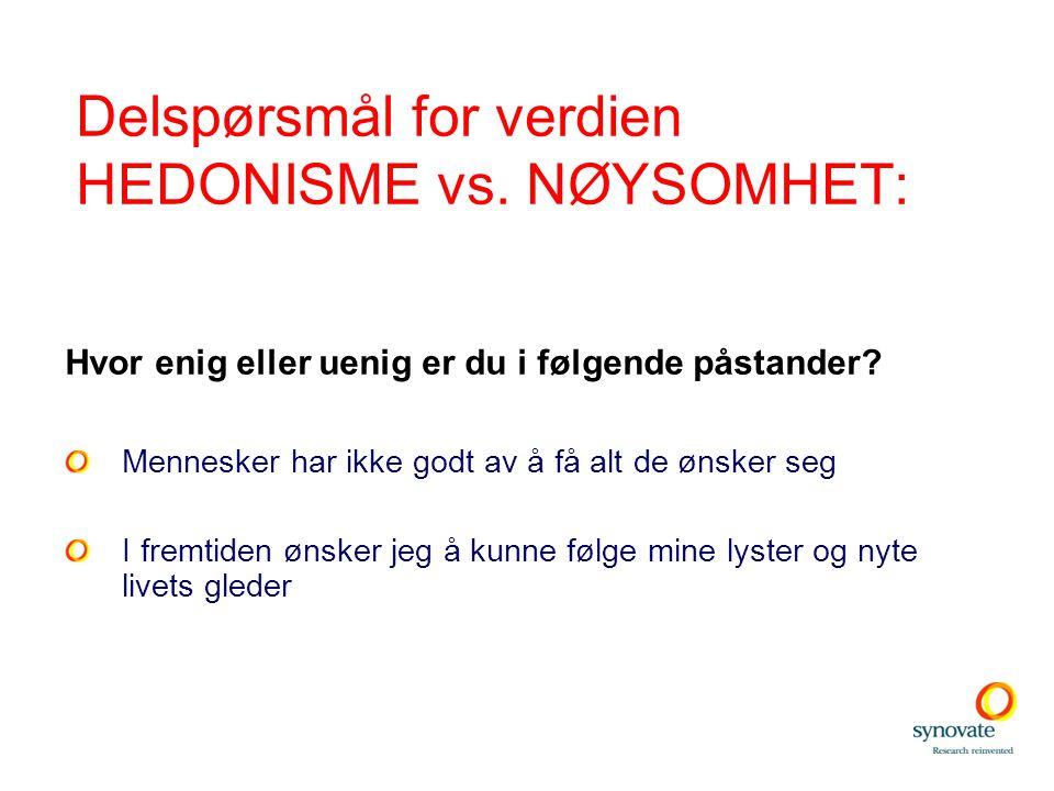Delspørsmål for verdien HEDONISME vs. NØYSOMHET: