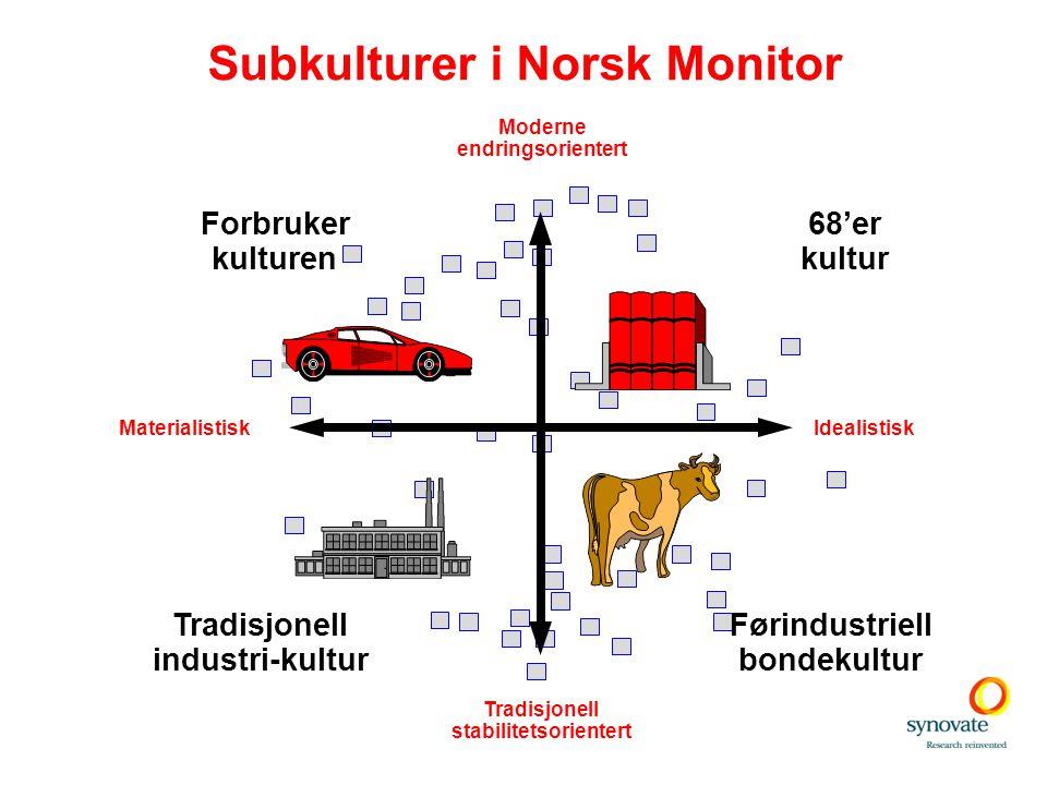 Subkulturer i Norsk Monitor stabilitetsorientert