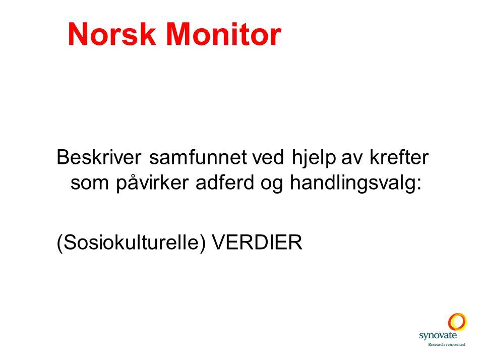 Norsk Monitor Beskriver samfunnet ved hjelp av krefter som påvirker adferd og handlingsvalg: (Sosiokulturelle) VERDIER.