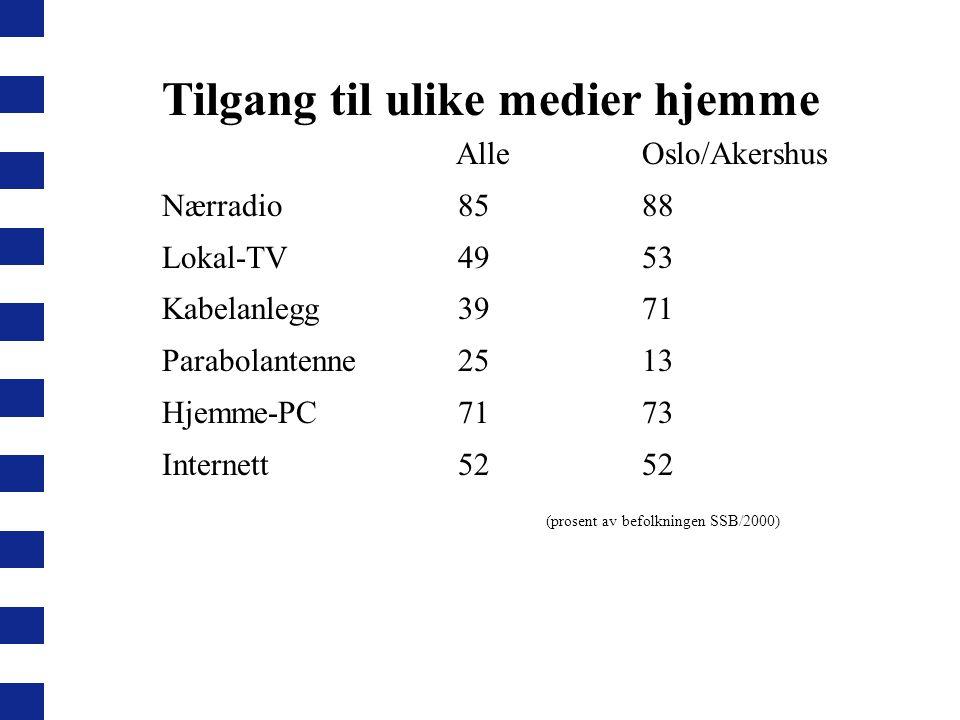 Tilgang til ulike medier hjemme