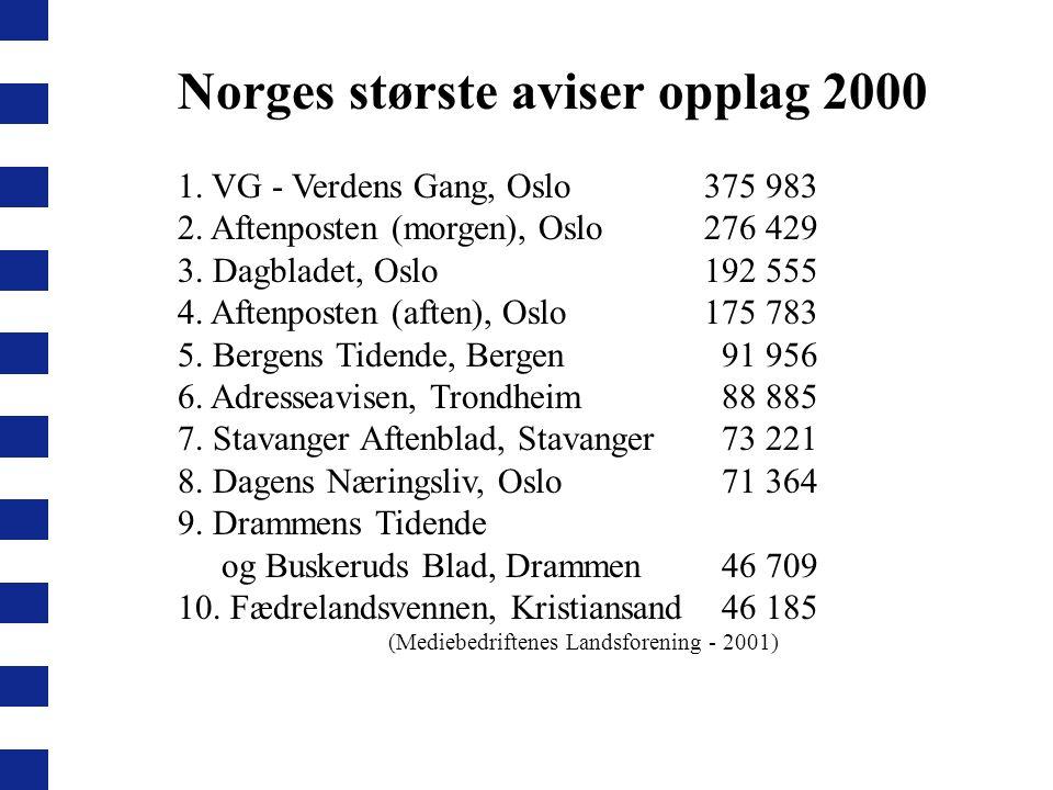 Norges største aviser opplag 2000