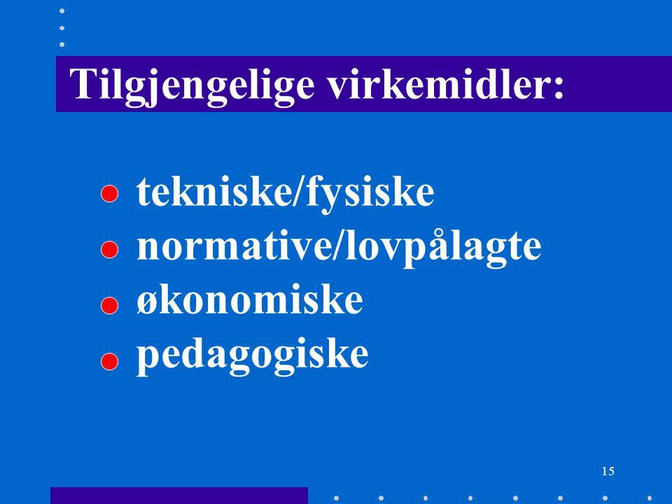 Tilgjengelige virkemidler:. tekniske/fysiske. normative/lovpålagte