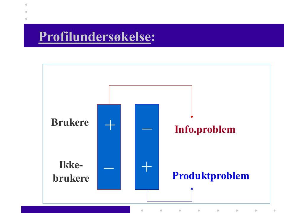 + _ _ + Profilundersøkelse: Brukere Info.problem Ikke- brukere