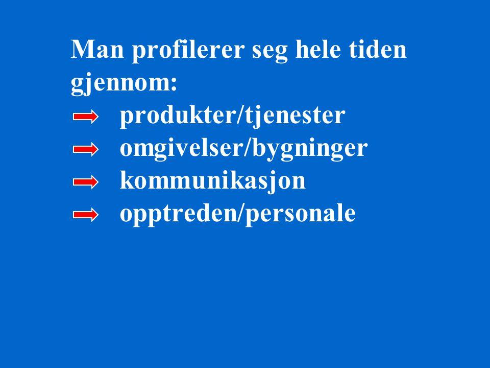 Man profilerer seg hele tiden gjennom:. produkter/tjenester