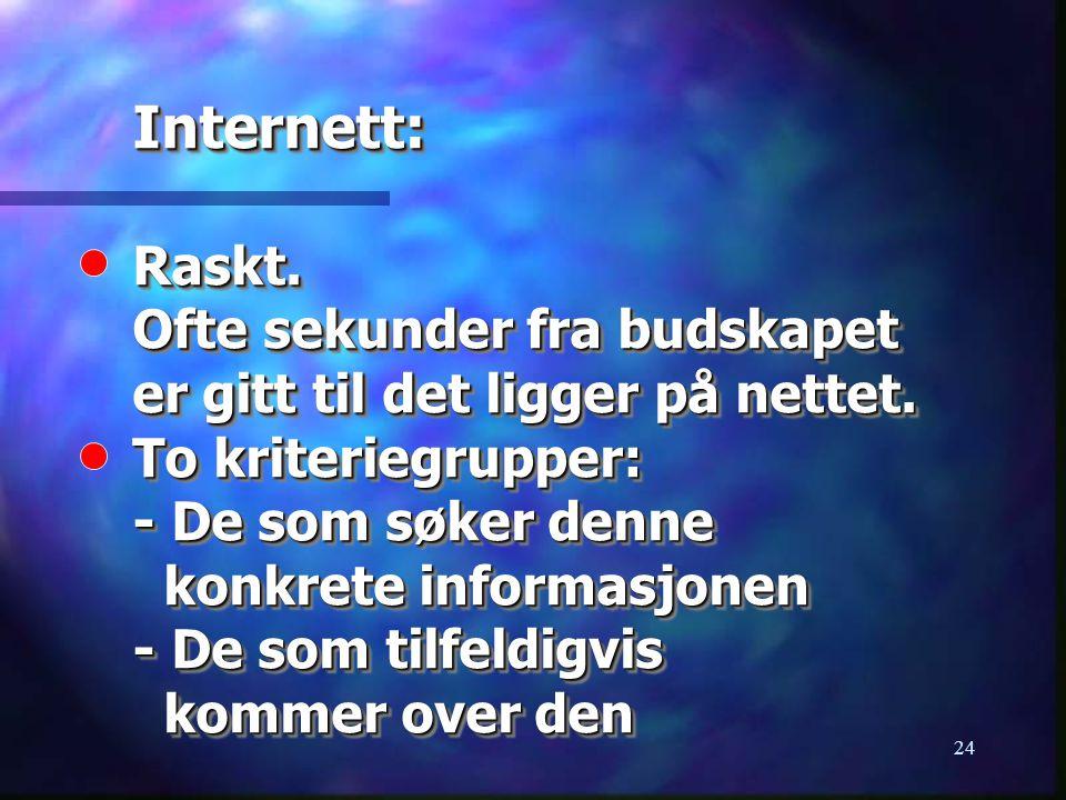 Internett: Raskt. Ofte sekunder fra budskapet er gitt til det ligger på nettet.