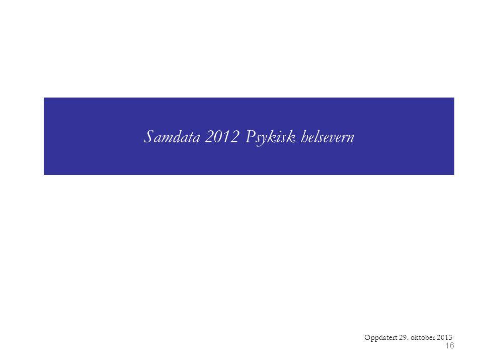 Samdata 2012 Psykisk helsevern