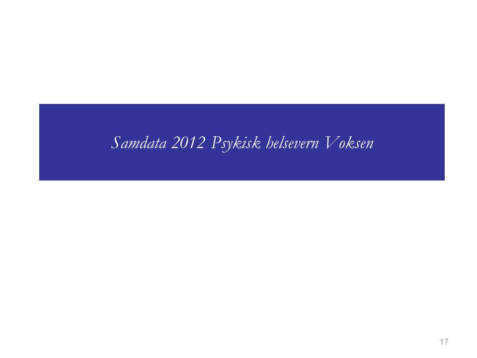 Samdata 2012 Psykisk helsevern Voksen