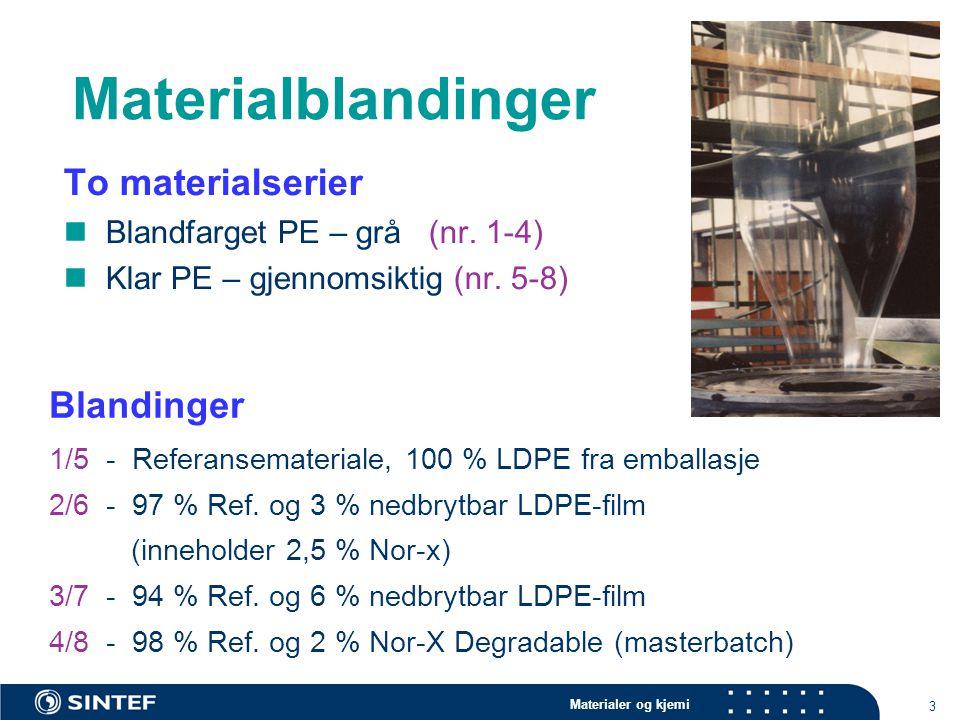 Materialblandinger To materialserier Blandinger