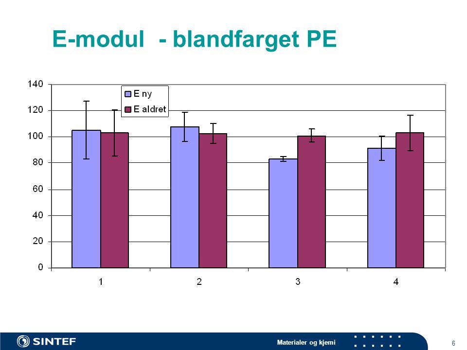 E-modul - blandfarget PE