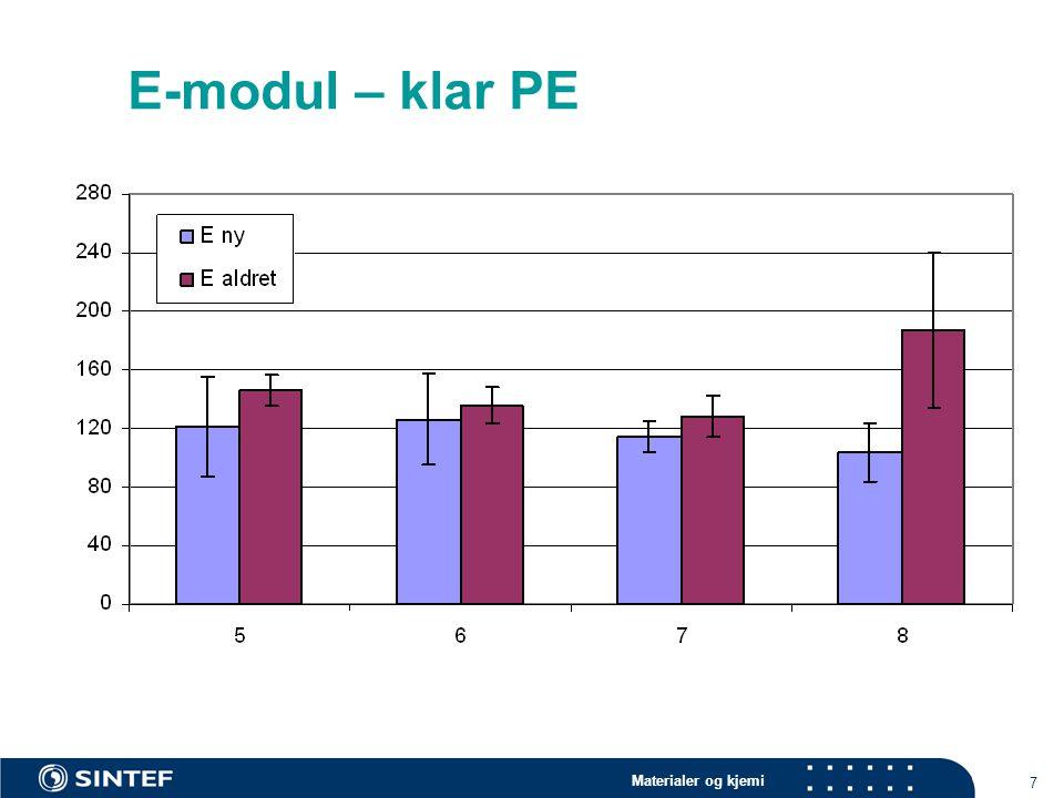 E-modul – klar PE