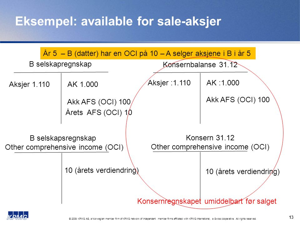 Eksempel: available for sale-aksjer