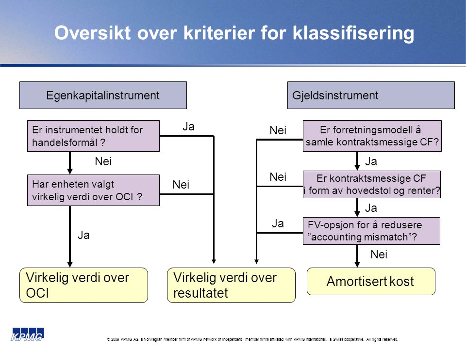 Oversikt over kriterier for klassifisering