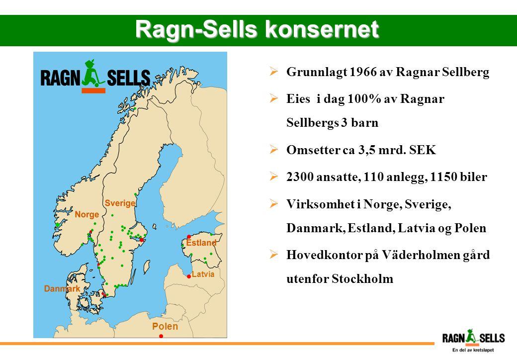 Ragn-Sells konsernet Grunnlagt 1966 av Ragnar Sellberg