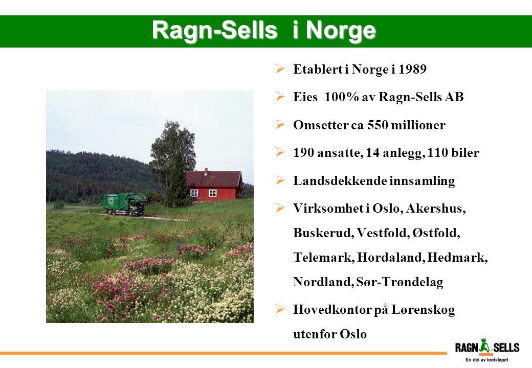 Ragn-Sells i Norge Etablert i Norge i 1989 Eies 100% av Ragn-Sells AB