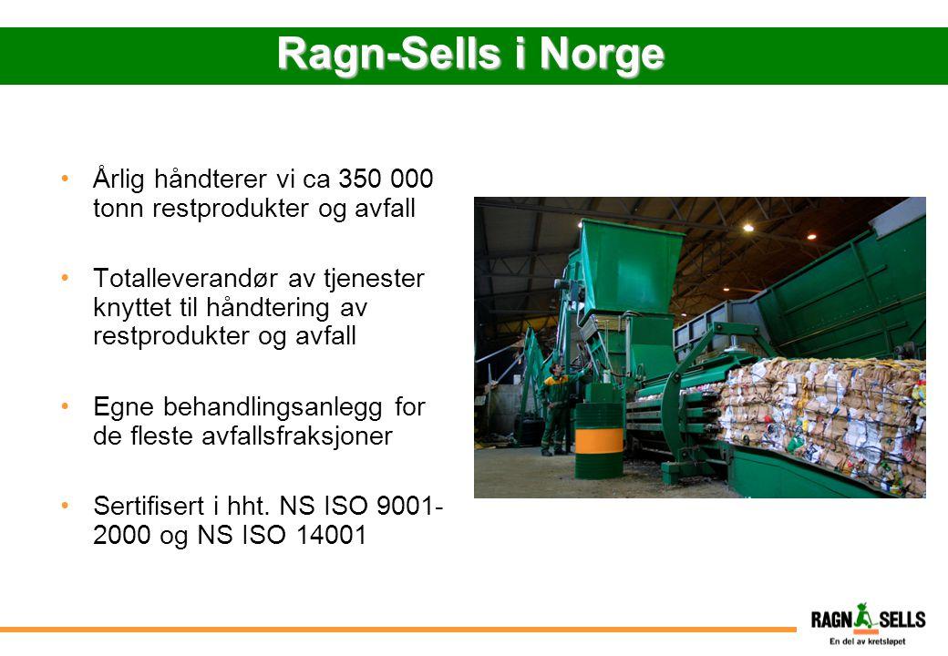 Ragn-Sells i Norge Årlig håndterer vi ca 350 000 tonn restprodukter og avfall.