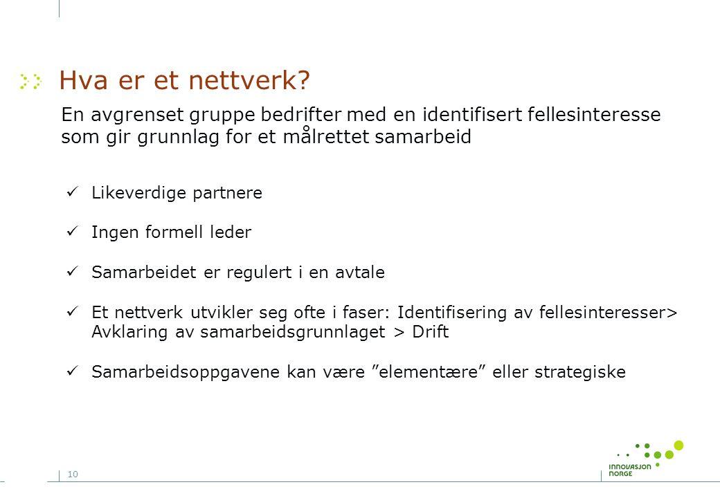 Hva er et nettverk En avgrenset gruppe bedrifter med en identifisert fellesinteresse som gir grunnlag for et målrettet samarbeid.