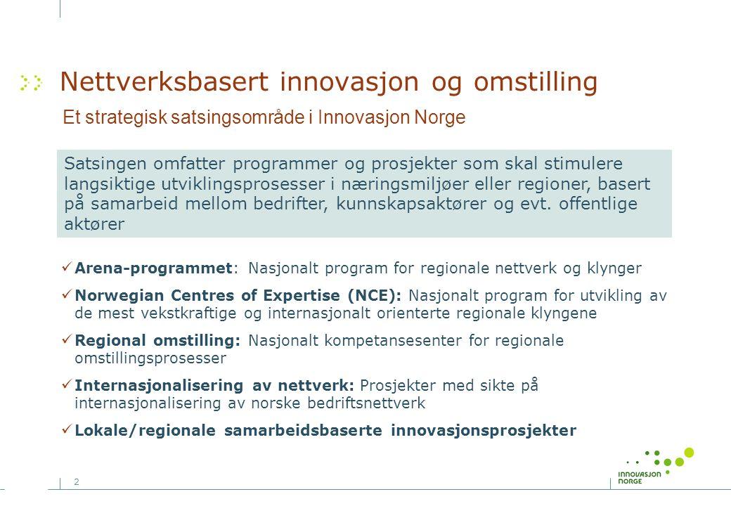 Nettverksbasert innovasjon og omstilling