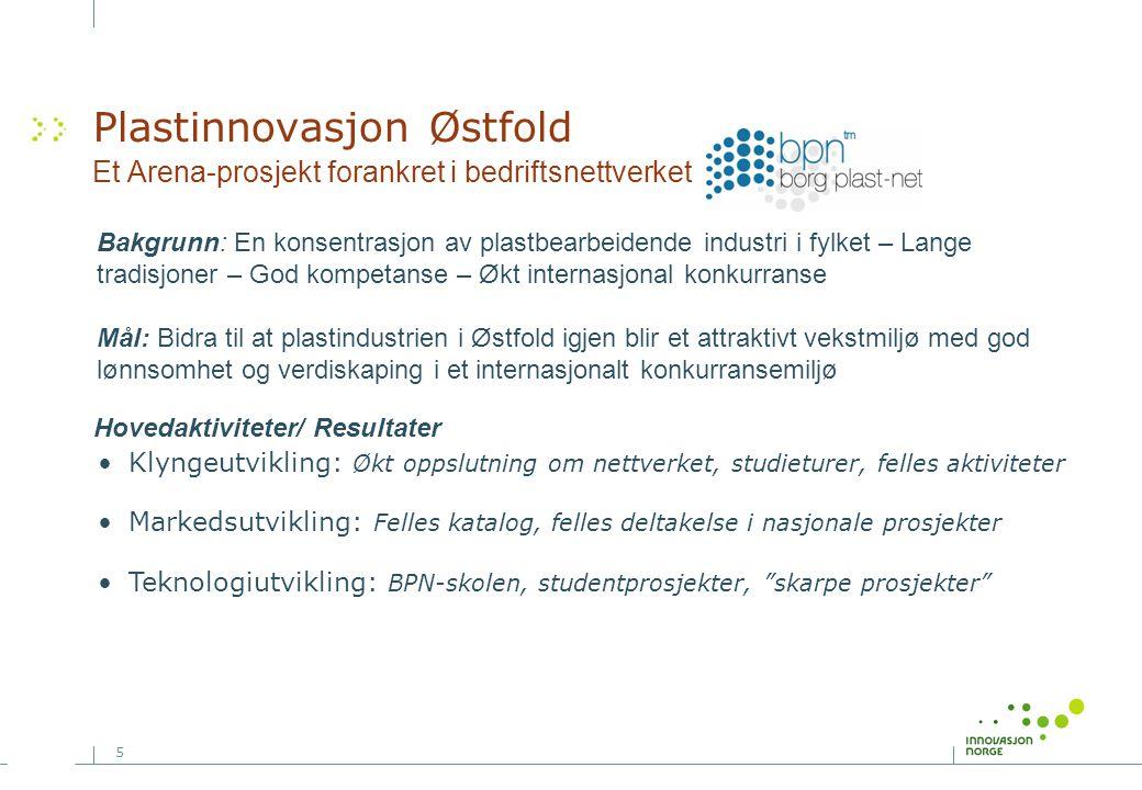 Plastinnovasjon Østfold
