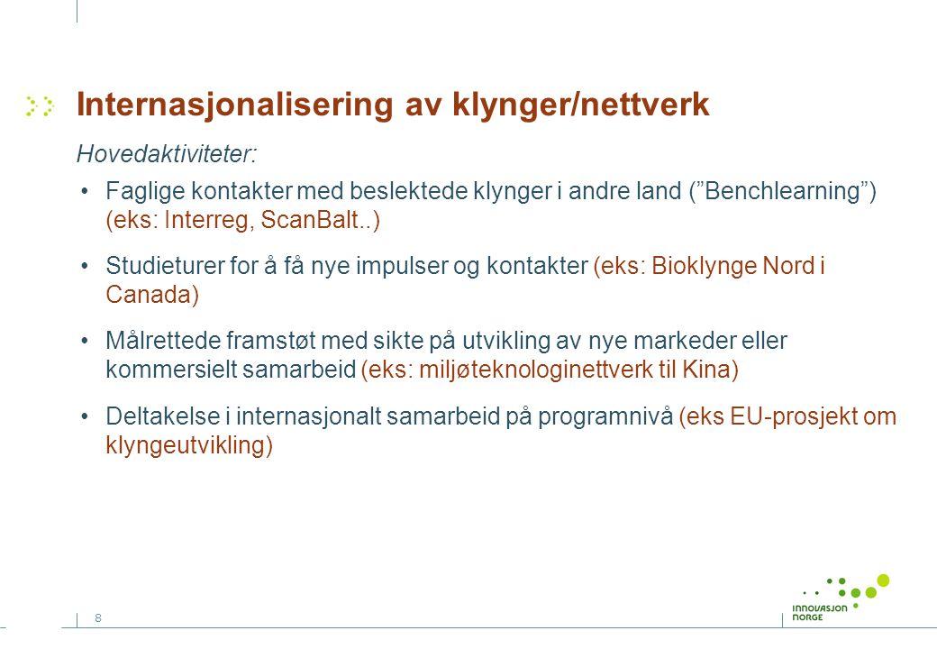 Internasjonalisering av klynger/nettverk
