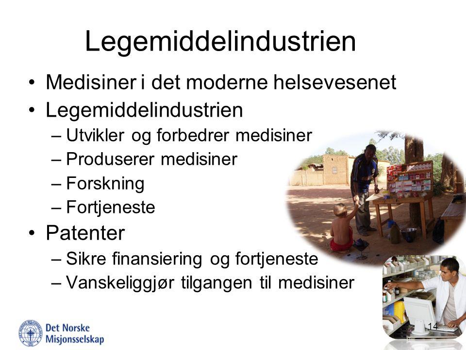 Legemiddelindustrien