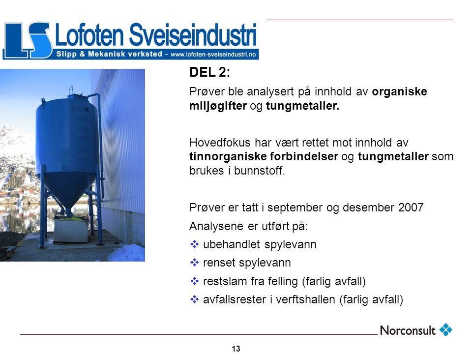 <Header> DEL 2: Prøver ble analysert på innhold av organiske miljøgifter og tungmetaller.