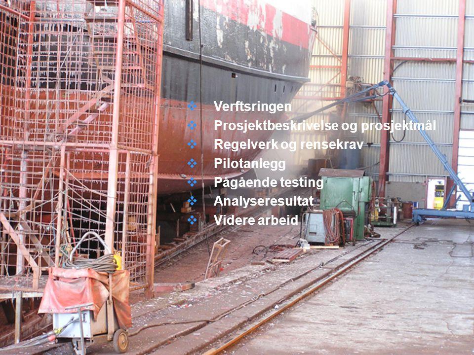 Prosjektbeskrivelse og prosjektmål Regelverk og rensekrav Pilotanlegg