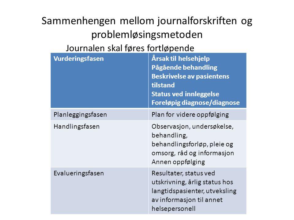 Sammenhengen mellom journalforskriften og problemløsingsmetoden