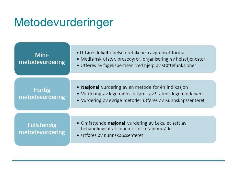 Metodevurderinger Mini-metodevurdering Hurtig metodevurdering