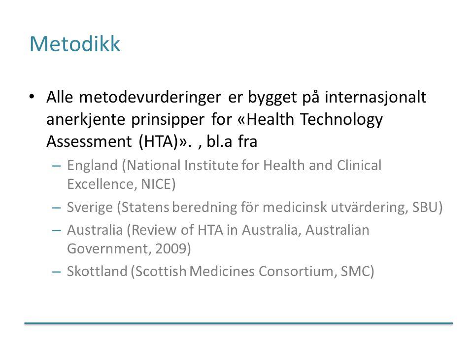 Metodikk Alle metodevurderinger er bygget på internasjonalt anerkjente prinsipper for «Health Technology Assessment (HTA)». , bl.a fra.