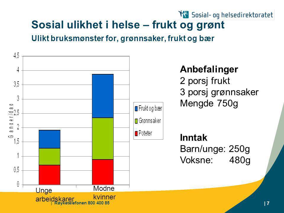 Anbefalinger 2 porsj frukt 3 porsj grønnsaker Mengde 750g Inntak