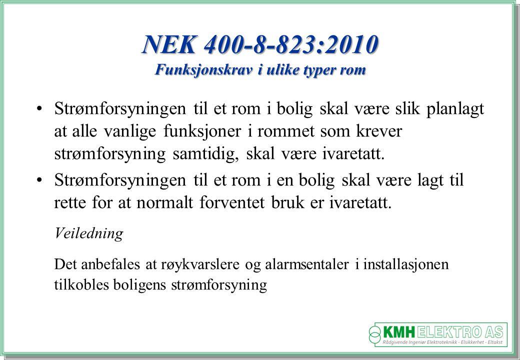 NEK 400-8-823:2010 Funksjonskrav i ulike typer rom