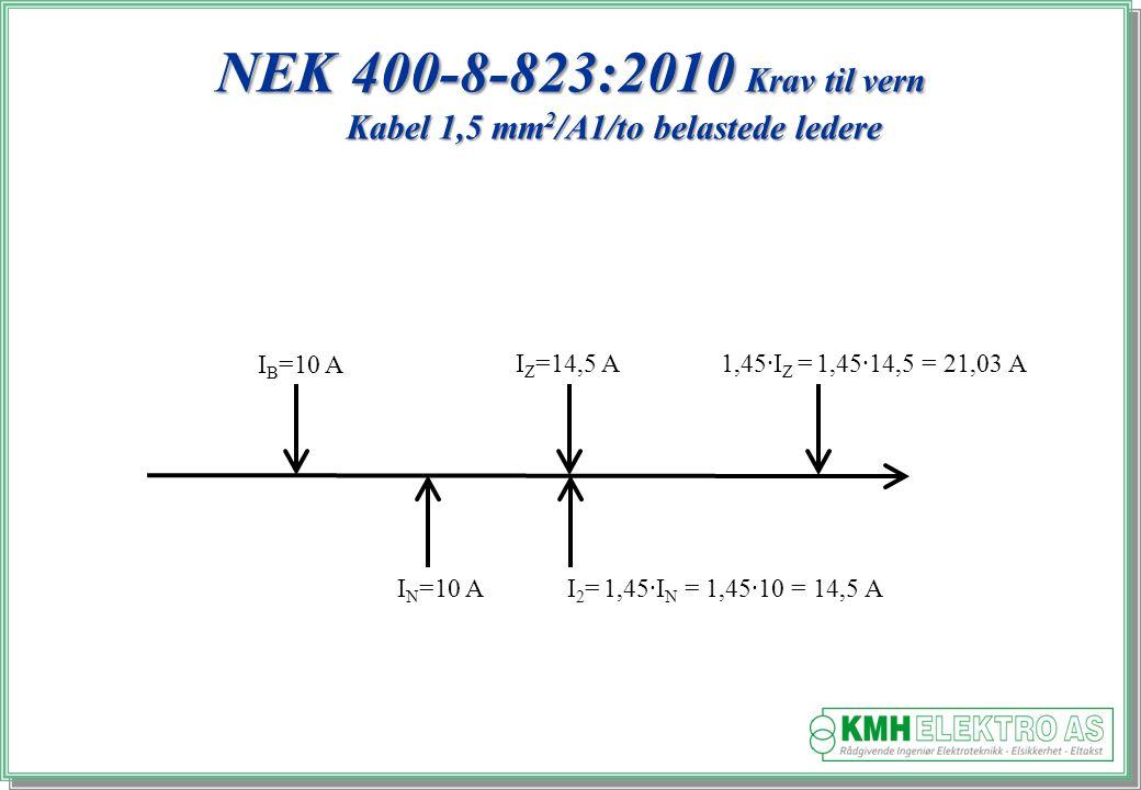 NEK 400-8-823:2010 Krav til vern Kabel 1,5 mm2/A1/to belastede ledere